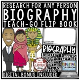 Biography Research Report- Biographies Informational Writing & Biography Project