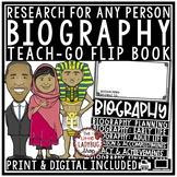 Biography Research Report- Biographies Informational Writi
