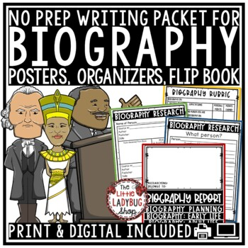 Biography Unit of Study [Research Graphic Organizers, Posters, & More]