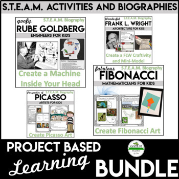 Biography Activities | Creative Thinkers | Fibonacci | Wright | Goldberg Bundle