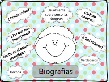 Biography Anchor Chart in SPANISH