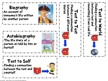 Biography, Autobiography, Drama Word Wall Vocab Cards