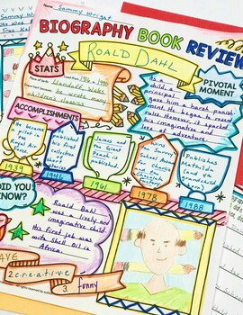 Biography Book Review, Biography Project, Doodle Book Report for Biographies