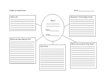 Biography Brainstorming Template