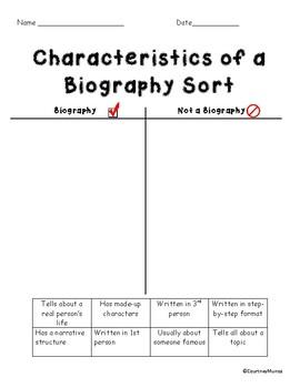 Biography Characteristics Sort