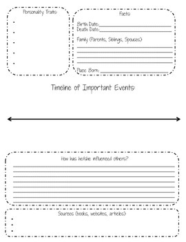 Biography Graphic Organizer Created for 2014-15 ReadyGen 4th Grade Unit 1 Task