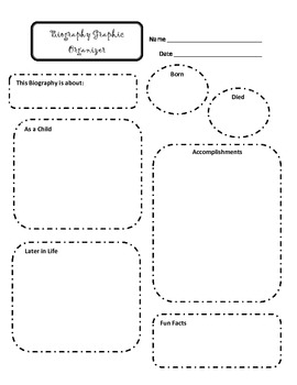 Biography Graphic Organizer to Use with Reading Groups