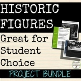 Biography, Character or Historic Figure Project Bundle with EDITABLE Rubrics