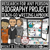 Biography Lapbook for Biography Research & Biographies Informational Writing