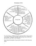Biography Literature Circle Unit - Middle School