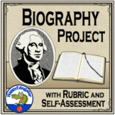 Biography Project: Poster Person, Poster, or Diorama w/ Easel Activity