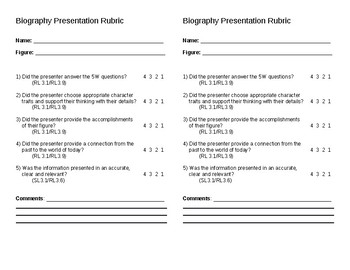Biography Presentation Rubric