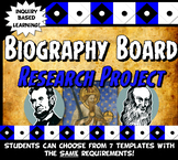 Biography Project Research Packet 7 Activities Famous Person Report