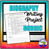 Biography Project Rubric