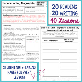 Biography Reading & Writing Unit Grade 4: 40 Detailed Lessons with CCSS!!!