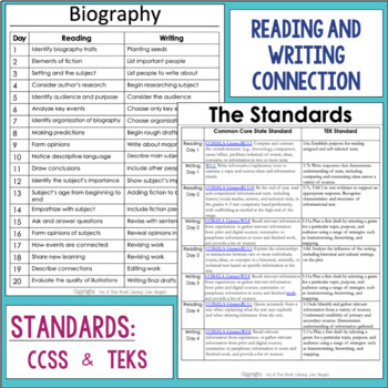 Biography Reading & Writing Unit Grade 5: 40 Detailed Lessons with CCSS!!!