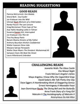 Biography Reading Project