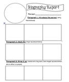 Biography Report Graphic Organizer