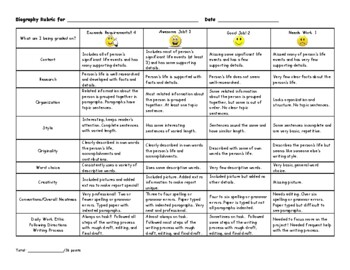 Biography Report Rubric