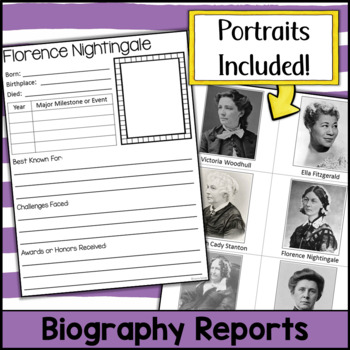 Women in History - Biography Research Project