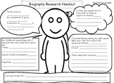 Biography Research Graphic Organizer