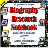 Biography Report Project Notebook