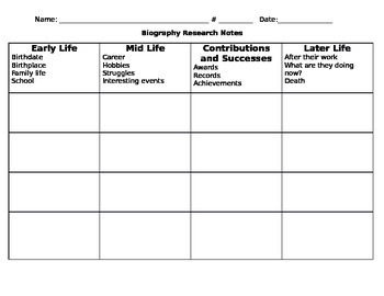 Biography Research Notes Template