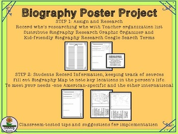 Biography Poster Project
