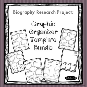 Biography Research Project Graphic Organizers - For Any Historical ...