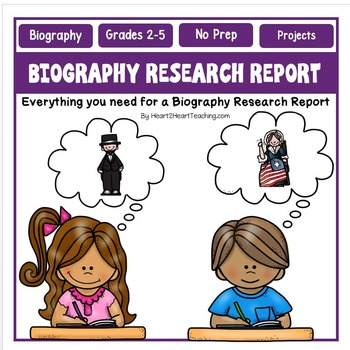 Biography Research Poster Project Printable Pack