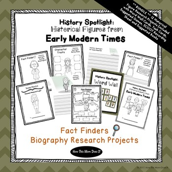 Biography Research Report Projects | 12 Early Modern Times Historical Figures