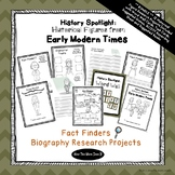 Biography Research Report Projects  | 12 Early Modern Time