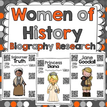 Biography Research Reports {QR Codes & Scaffolding} - Wome