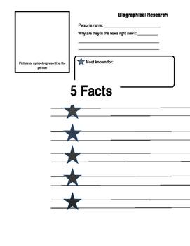 Biography Research Sheet