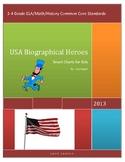 Biography Research Smart Charts; George Washington