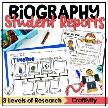 Biography Research Report Writing - Leveled