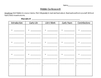Biography Research organizer Pebble Go