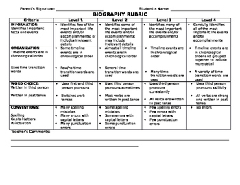 Biography Rubric