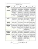 Biography Rubric Grades 3-6th