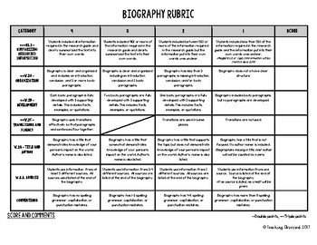 Biography Rubric (Upper Elementary)