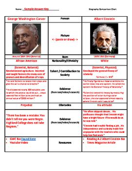Biography Study Comparison Template