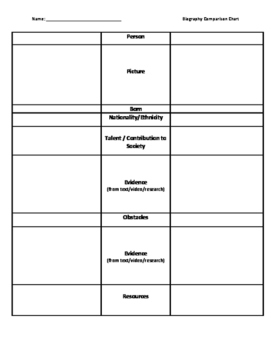 Biography Study Comparison Template