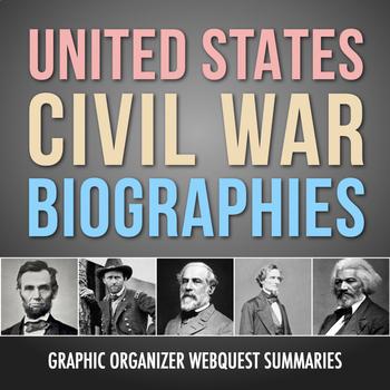 Biography Summaries: The American Civil War Bundle Webquest (PDF & Google Drive)