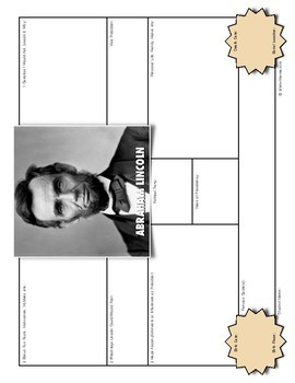 Biography Summaries: The Presidents of the United States Webquest Activity