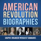 American Revolution: Biographies of the Revolutionary War Webquest Activity