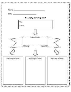 Biography Summary Chart