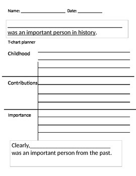 Biography Tchart planner