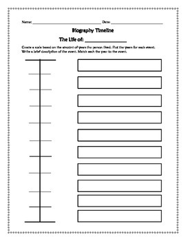 Biography Timeline - Incorporating Math with Social Studies