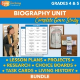 Biography Unit Bundle - Templates, Projects, Choice Boards & Wax Museum