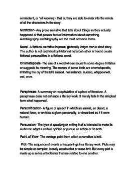 Biography Vocabulary Terms